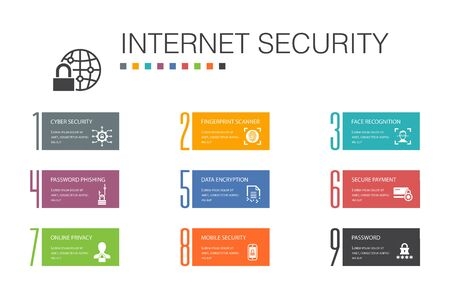 Internet Security Infographic 10 option line concept.cyber security, fingerprint scanner, data encryption, password simple icons
