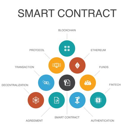 Smart Contract Infographic 10 pasos concept.blockchain, transacción, descentralización, iconos fintech
