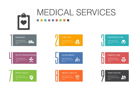 Medical services Infographic 10 option line concept.Emergency, Preventive care, patient Transportation, Prenatal care simple icons