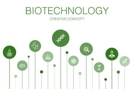 Biotechnology Infographic 10 steps template. DNA, Science, bioengineering, biology simple icons