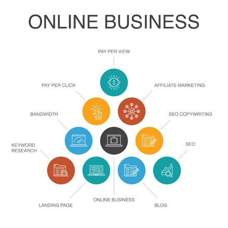 Online Business Infographic 10 steps concept. pay per view, Bandwidth, landing page, SEO simple icons