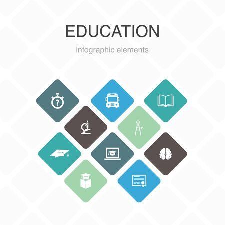 education Infographic 10 option color design.graduation, microscope, quiz, school bus simple icons