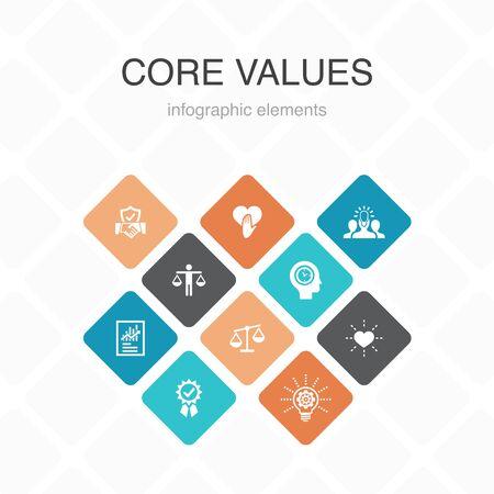 Kernwaarden Infographic 10 optie kleurontwerp. vertrouwen, eerlijkheid, ethiek, integriteit eenvoudige pictogrammen Vector Illustratie