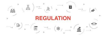 규제 인포 그래픽 10 단계 원형 디자인. 규정 준수, 표준, 지침, 규칙 간단한 아이콘