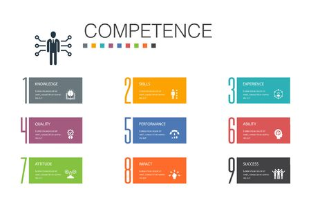 Competence Infographic 10 option line concept.knowledge, skills, performance, abilitysimple icons 向量圖像