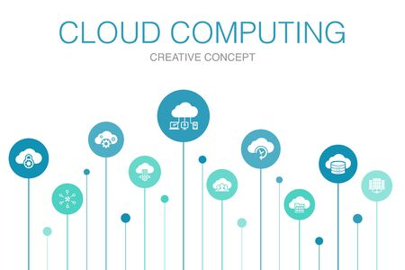 Cloud computing Infographic 10 steps template. Cloud Backup, data center, SaaS, Service provider simple icons