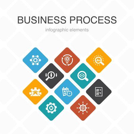 Infografía de procesos de negocio con 10 opciones de diseño de color, implementación, análisis, desarrollo, procesamiento de iconos simples