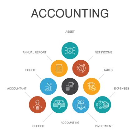 Accounting Infographic 10 steps concept. Asset, Annual report, Net Income, Accountant simple icons Ilustração