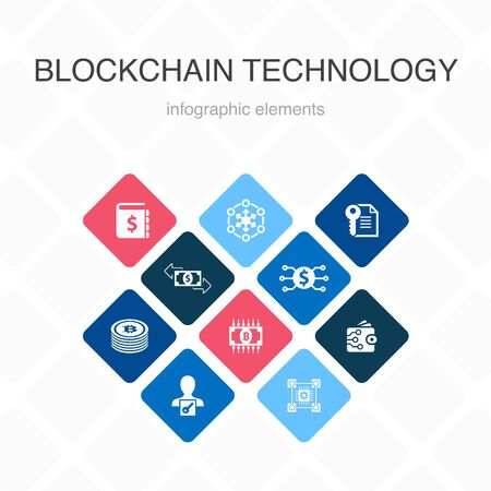 blockchain technology Infographic 10 option color design.cryptocurrency, digital currency, smart contract, transaction simple icons 스톡 콘텐츠 - 133749629