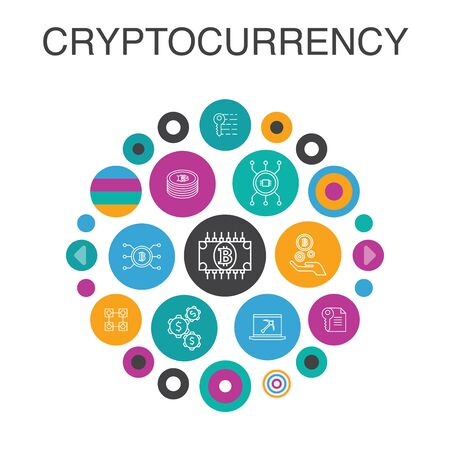 Cryptocurrency Infographic circle concept. Smart UI elements blockchain, fintech industry, Mining, Cryptography simple icons