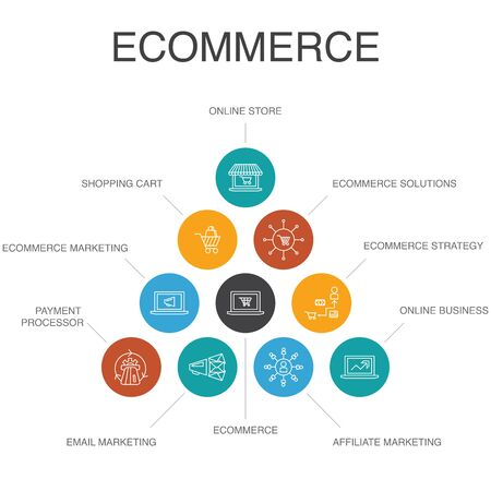 eCommerce Infographic 10 steps concept. online store, shopping cart, Payment Processor, eCommerce solutions simple icons