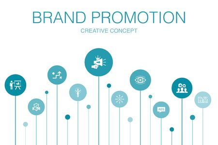 brand promotion Infographic 10 steps template.strategy, marketing, personal brand, advertising simple icons