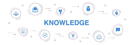 knowledge Infographic 10 steps circle design. subject, education, information, experience icons