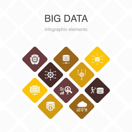 Big data Infographic 10 option color design.Database, Artificial intelligence, User behavior, Data center simple icons