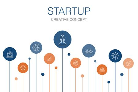 Startup Infographic 10 steps template. Crowdfunding, Business Launch, Motivation, Product development simple icons