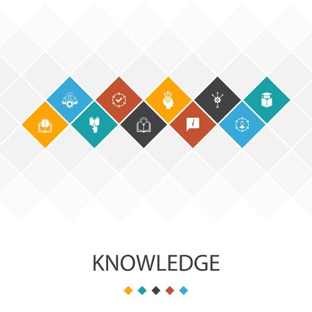knowledge trendy UI template infographics concept.subject, education, information, experience icons