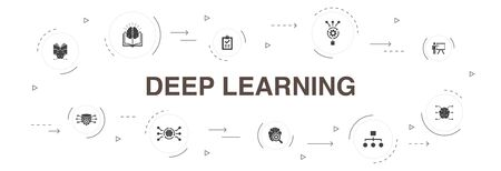 Deep learning Infographic 10 steps circle design. algorithm, neural network, AI, Machine learning simple icons Vetores