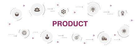 product Infographic 10 stappen cirkel ontwerp. prijs, kwaliteit, levering, ontwikkeling eenvoudige pictogrammen