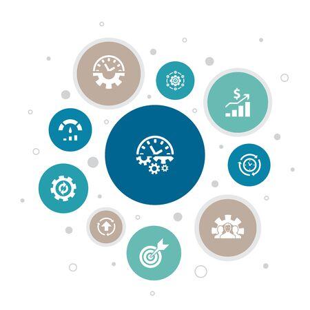 Infografía de productividad diseño de burbujas de 10 pasos. rendimiento, objetivo, sistema, proceso iconos simples