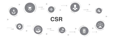 CSR Infographic 10 steps circle design.responsibility, sustainability, ethics, goal simple icons