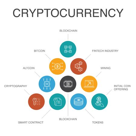 Cryptocurrency Infographic 10 steps concept. blockchain, fintech industry, Mining, Cryptography simple icons Illusztráció