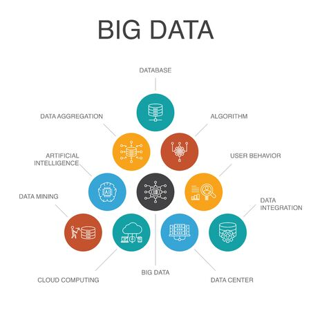 Big data Infographic 10 steps concept. Database, Artificial intelligence, User behavior, Data center simple icons Illustration