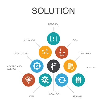 Solution Infographic 10 steps concept.strategy, plan, execution, timetable simple icons