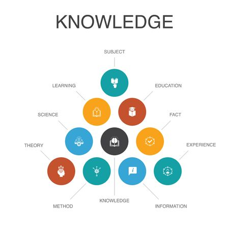 knowledge Infographic 10 steps concept.subject, education, information, experience simple icons