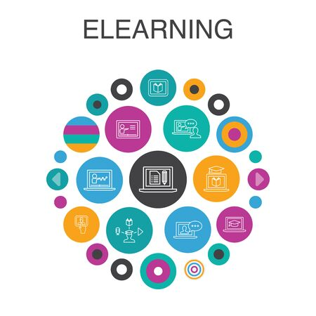 eLearning Infographic circle concept. Smart UI elements Distance Learning, Online Training, Video training, Webinar simple icons