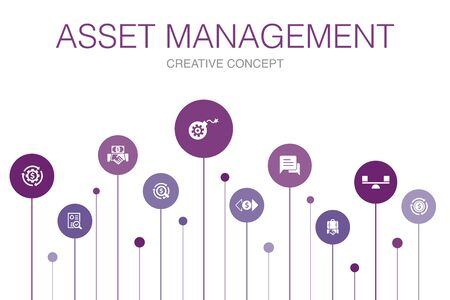 asset management Infographic 10 steps template.audit, investment, business, stability simple icons