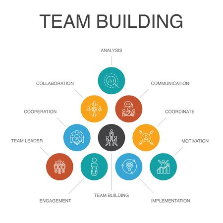 team building Infographic 10 steps concept. collaboration, communication, cooperation, team leader simple icons 일러스트