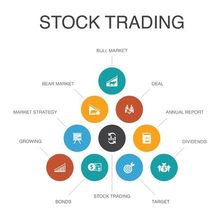 stock trading Infographic 10 steps concept.bull market, bear market, annual report, target simple icons