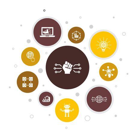révolution numérique Infographie 10 étapes de conception de bulles. internet, blockchain, innovation, icônes simples de l'industrie 4.0 Vecteurs