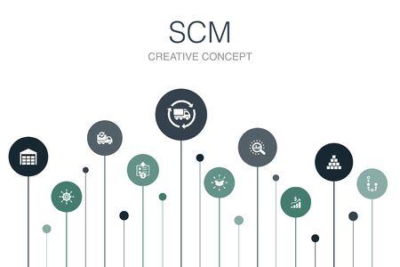 SCM Infographic 10 steps circle design. management, analysis, distribution, procurement simple icons  イラスト・ベクター素材