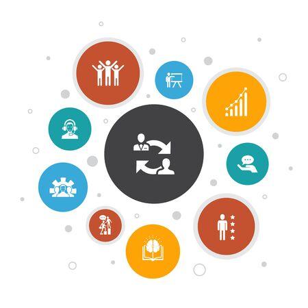 Coaching Infografía diseño de burbujas de 10 pasos. apoyo, mentor, habilidades, entrenamiento de iconos simples