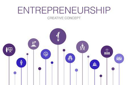 Entrepreneurship Infographic 10 steps template.Investor, Partnership, Leadership, Team building simple icons