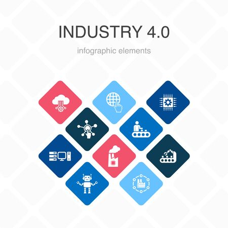 Industry 4.0 Infographic 10 option color design.internet, automation, manufacturing, computing simple icons