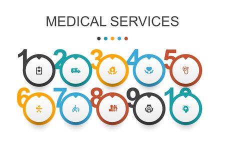Medical services Infographic design template.Emergency, Preventive care, patient Transportation, Prenatal care icons Иллюстрация
