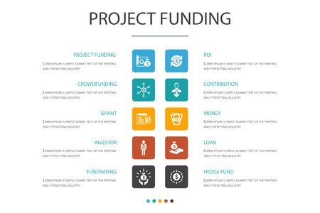 financement de projet Infographie 10 option concept. crowdfunding, subvention, collecte de fonds, icônes de contribution