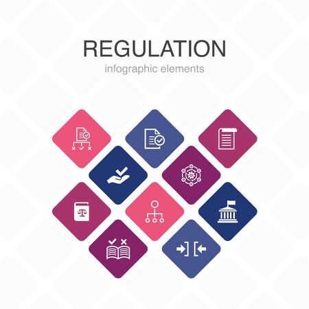 regulation Infographic 10 option color design.compliance, standard, guideline, rules simple icons