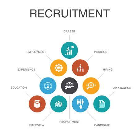 recruitment Infographic 10 steps concept.career, employment, position, experience icons