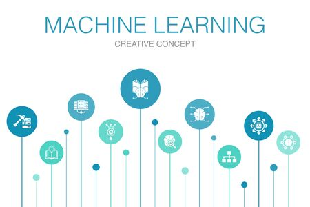 Machine learning Infographic 10 steps template. data mining, algorithm, classification, AI icons Ilustracja