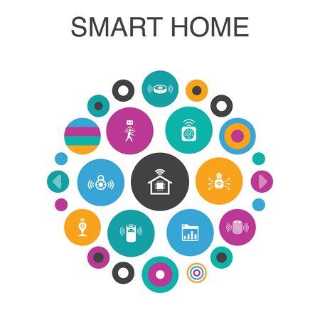 Smart home Infographic circle concept. Smart UI elements motion sensor, dashboard, smart assistant 向量圖像