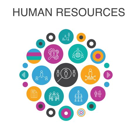 Human Resources Infographic circle concept. Smart UI elements job interview, hr manager, outsourcing, resume simple icons