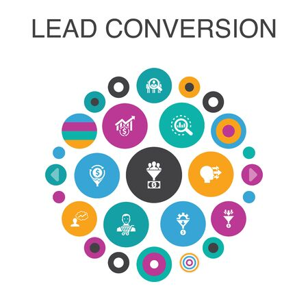 lead conversion Infographic circle concept. Smart UI elements sales, analysis, prospect