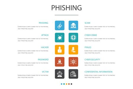phishing Infographic 10 option concept. attack, hacker, cyber crime, fraud icons Stock Vector - 133750157