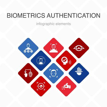 Biometrics authentication Infographic 10 option color design.facial recognition, face detection, fingerprint identification, palm recognition simple icons