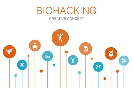 biohacking Infographic 10 steps template. organic food, healthy sleeping, meditation, drugs icons