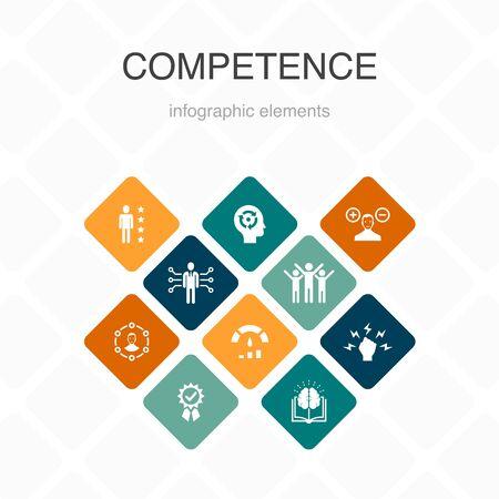 Kompetenz Infografik 10 Farbgestaltungsmöglichkeiten. Wissen, Fähigkeiten, Leistung, Fähigkeit einfache Symbole Vektorgrafik