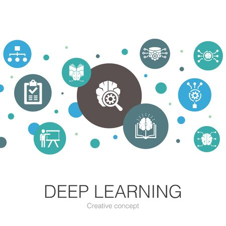 Deep learning trendy circle template with simple icons. Contains such elements as algorithm, neural network, AI, learning